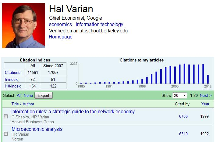 Hal Varian My Citations