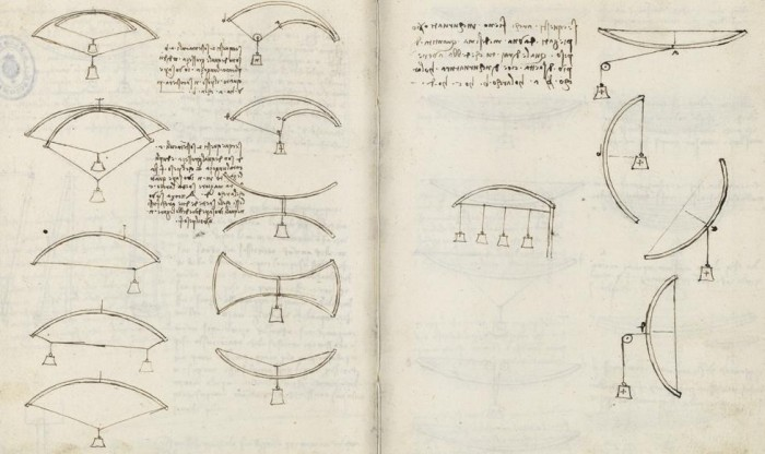 Leonardo da vinci the madrid codex4